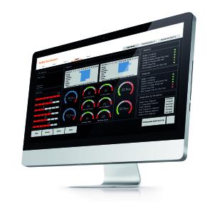 IQVISION dashboard