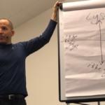 Klima og sund energi på dagsordenen hos Exhausto